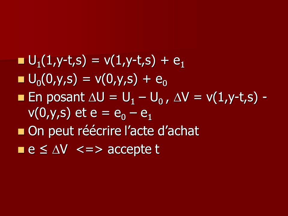 U 1 (1,y-t,s) = v(1,y-t,s) + e 1 U 1 (1,y-t,s) = v(1,y-t,s) + e 1 U 0 (0,y,s) = v(0,y,s) + e 0 U 0 (0,y,s) = v(0,y,s) + e 0 En posant U = U 1 – U 0, V
