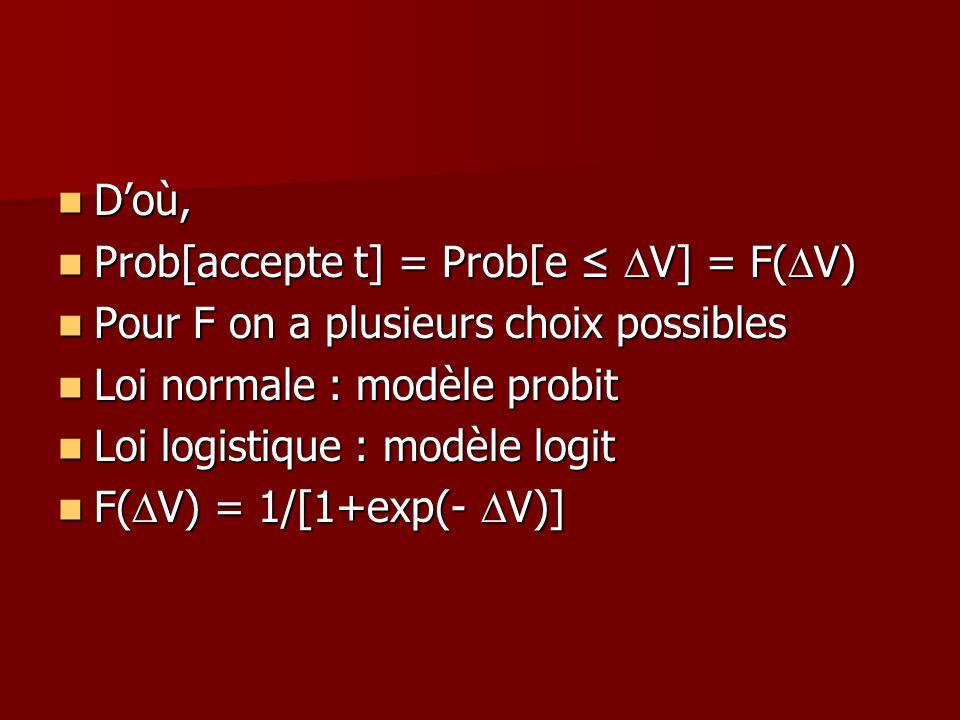 Doù, Doù, Prob[accepte t] = Prob[e V] = F( V) Prob[accepte t] = Prob[e V] = F( V) Pour F on a plusieurs choix possibles Pour F on a plusieurs choix po