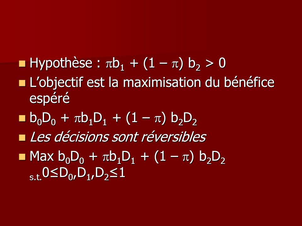Hypothèse : b 1 + (1 – ) b 2 > 0 Hypothèse : b 1 + (1 – ) b 2 > 0 Lobjectif est la maximisation du bénéfice espéré Lobjectif est la maximisation du bé