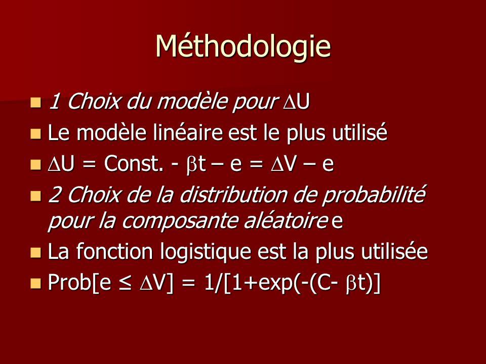 Méthodologie 1 Choix du modèle pour U 1 Choix du modèle pour U Le modèle linéaire est le plus utilisé Le modèle linéaire est le plus utilisé U = Const