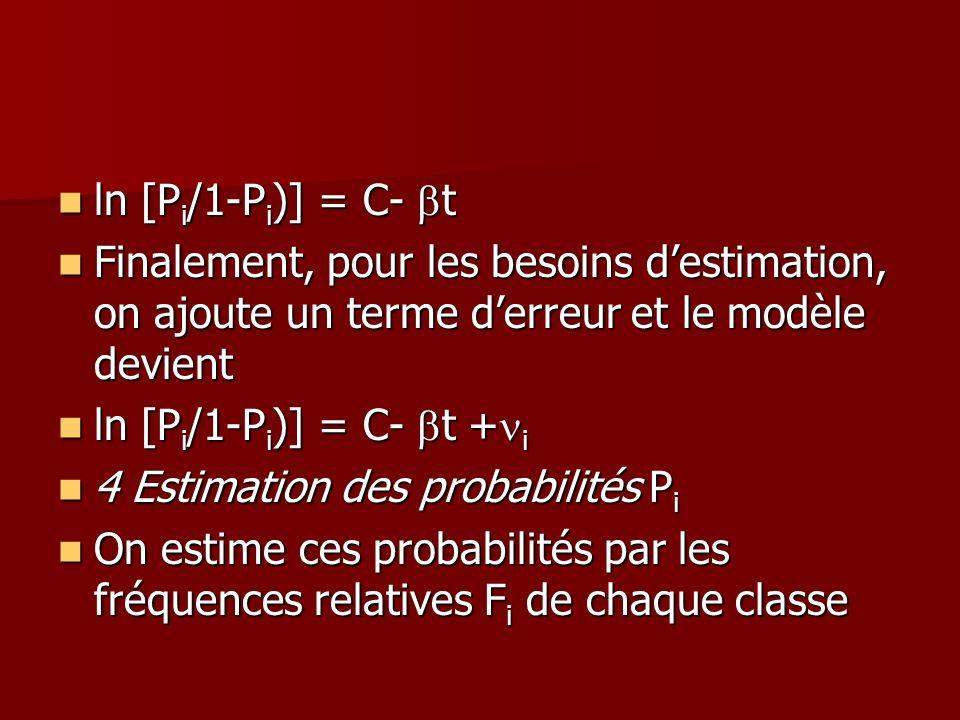 ln [P i /1-P i )] = C- t ln [P i /1-P i )] = C- t Finalement, pour les besoins destimation, on ajoute un terme derreur et le modèle devient Finalement
