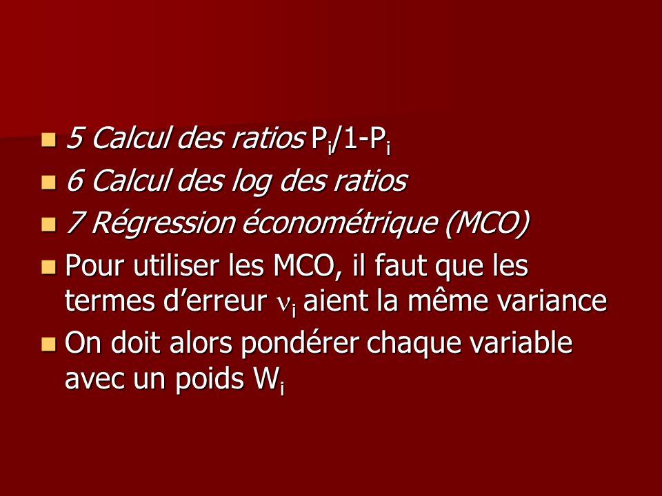 5 Calcul des ratios P i /1-P i 5 Calcul des ratios P i /1-P i 6 Calcul des log des ratios 6 Calcul des log des ratios 7 Régression économétrique (MCO)