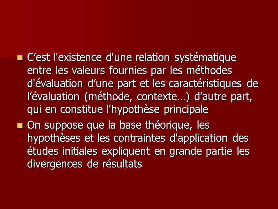 Cest l'existence d'une relation systématique entre les valeurs fournies par les méthodes d'évaluation dune part et les caractéristiques de lévaluation
