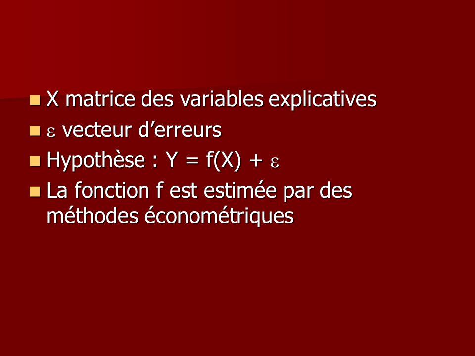 X matrice des variables explicatives X matrice des variables explicatives vecteur derreurs vecteur derreurs Hypothèse : Y = f(X) + Hypothèse : Y = f(X