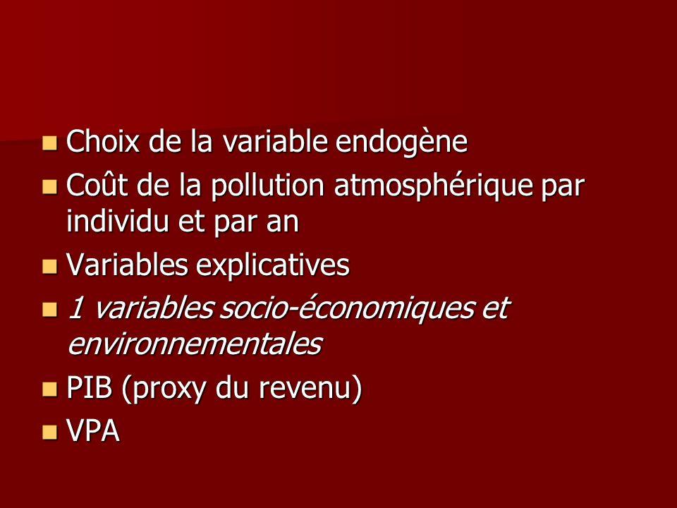 Choix de la variable endogène Choix de la variable endogène Coût de la pollution atmosphérique par individu et par an Coût de la pollution atmosphériq