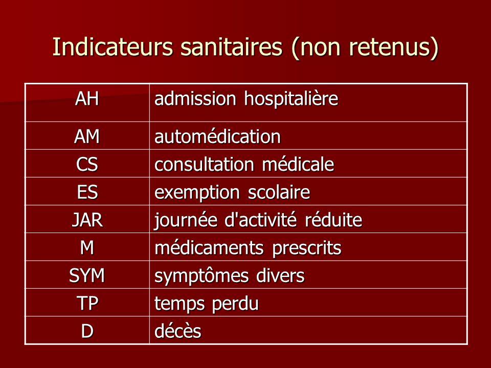 Indicateurs sanitaires (non retenus) AH admission hospitalière AMautomédication CS consultation médicale ES exemption scolaire JAR journée d'activité