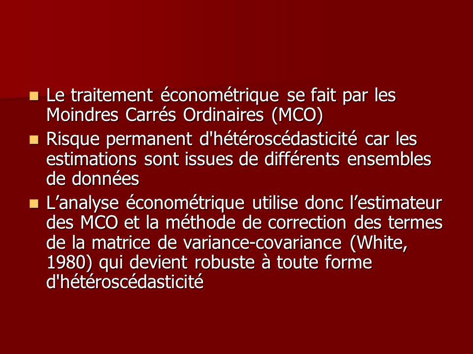 Le traitement économétrique se fait par les Moindres Carrés Ordinaires (MCO) Le traitement économétrique se fait par les Moindres Carrés Ordinaires (M