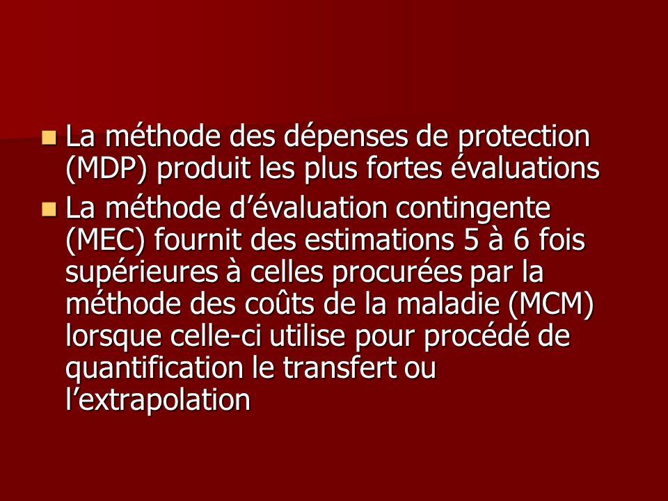 La méthode des dépenses de protection (MDP) produit les plus fortes évaluations La méthode des dépenses de protection (MDP) produit les plus fortes év