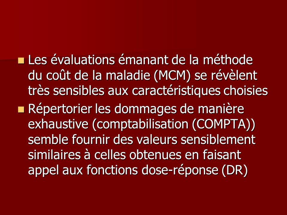 Les évaluations émanant de la méthode du coût de la maladie (MCM) se révèlent très sensibles aux caractéristiques choisies Les évaluations émanant de