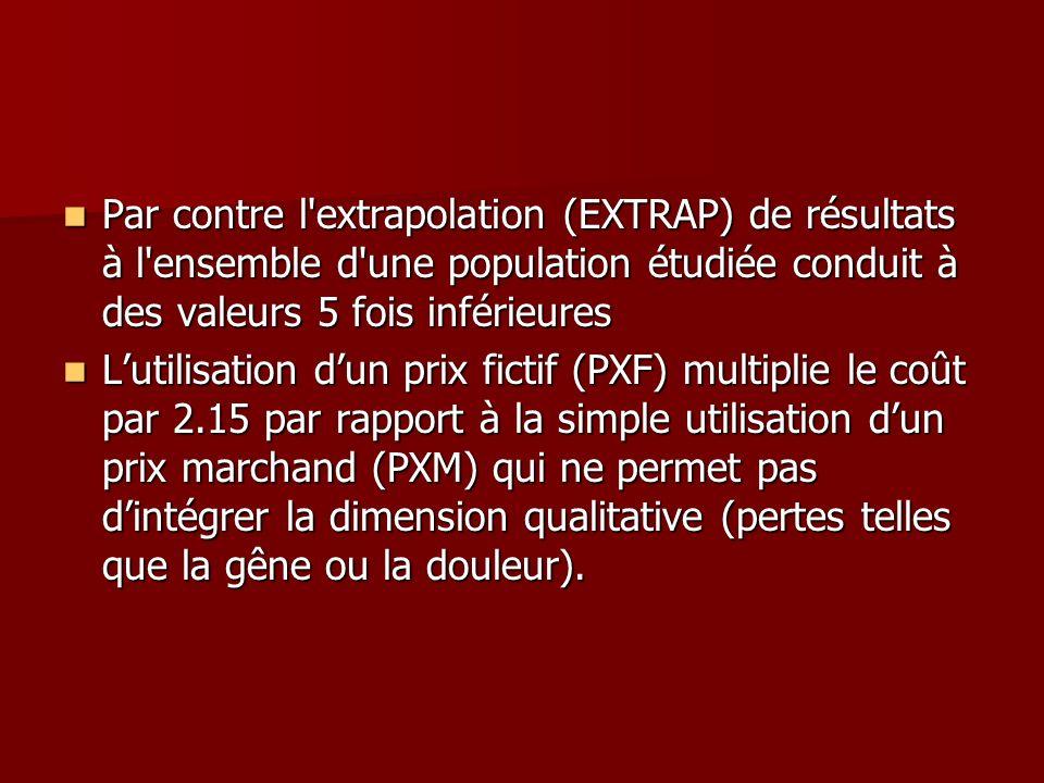 Par contre l'extrapolation (EXTRAP) de résultats à l'ensemble d'une population étudiée conduit à des valeurs 5 fois inférieures Par contre l'extrapola