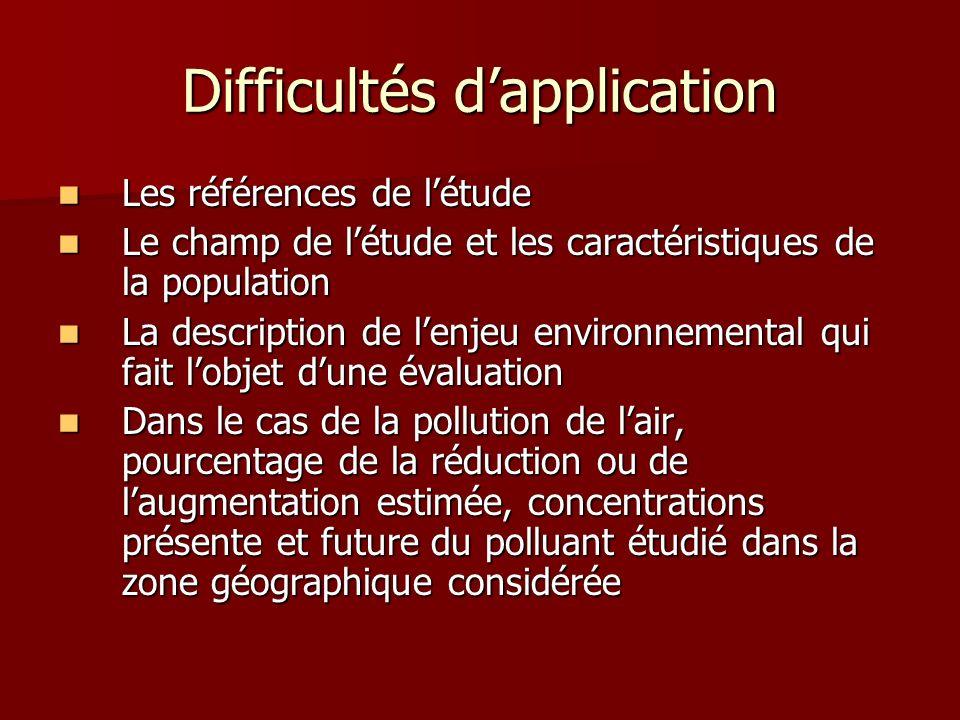 Difficultés dapplication Les références de létude Les références de létude Le champ de létude et les caractéristiques de la population Le champ de lét