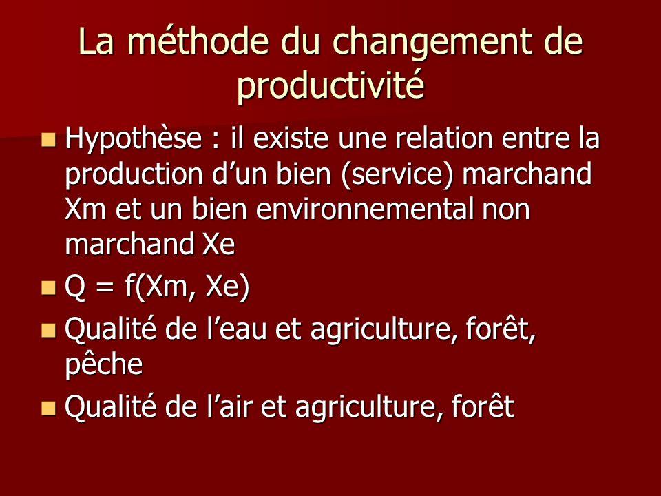 La méthode du changement de productivité Hypothèse : il existe une relation entre la production dun bien (service) marchand Xm et un bien environnemen