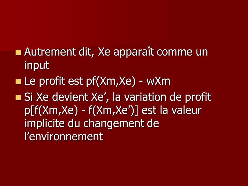 Autrement dit, Xe apparaît comme un input Autrement dit, Xe apparaît comme un input Le profit est pf(Xm,Xe) - wXm Le profit est pf(Xm,Xe) - wXm Si Xe