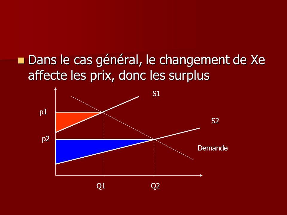 Dans le cas général, le changement de Xe affecte les prix, donc les surplus Dans le cas général, le changement de Xe affecte les prix, donc les surplu