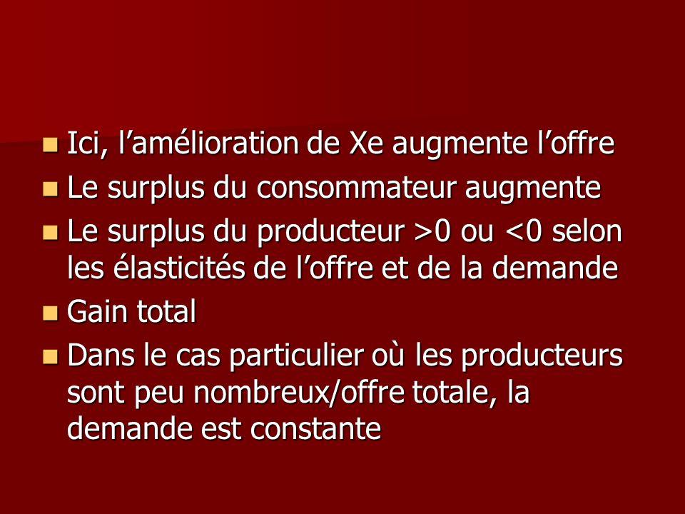 Ici, lamélioration de Xe augmente loffre Ici, lamélioration de Xe augmente loffre Le surplus du consommateur augmente Le surplus du consommateur augme