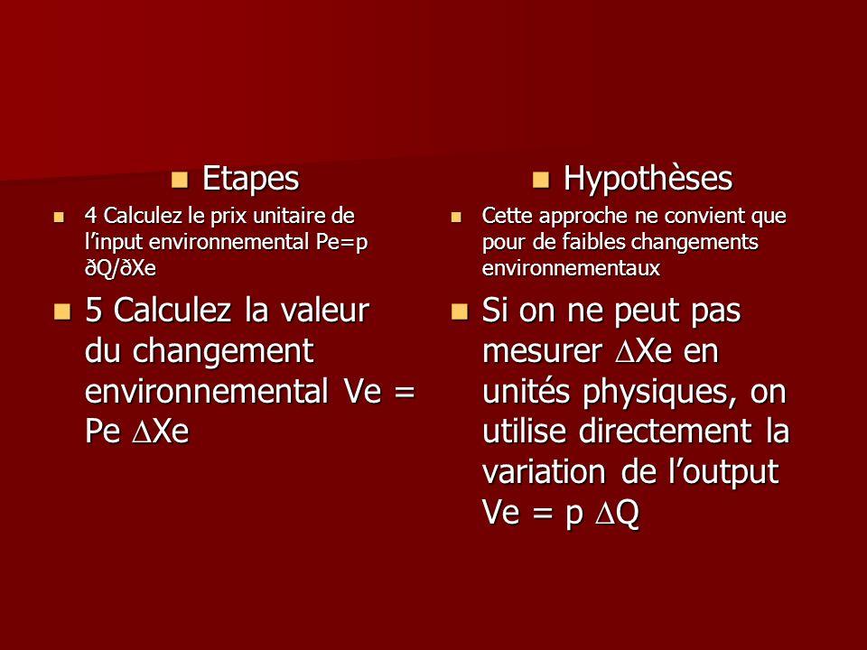 Etapes Etapes 4 Calculez le prix unitaire de linput environnemental Pe=p ðQ/ðXe 4 Calculez le prix unitaire de linput environnemental Pe=p ðQ/ðXe 5 Ca