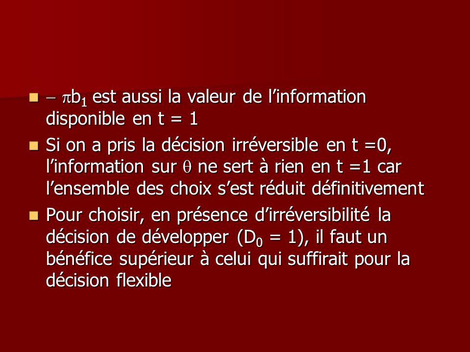 b 1 est aussi la valeur de linformation disponible en t = 1 b 1 est aussi la valeur de linformation disponible en t = 1 Si on a pris la décision irrév
