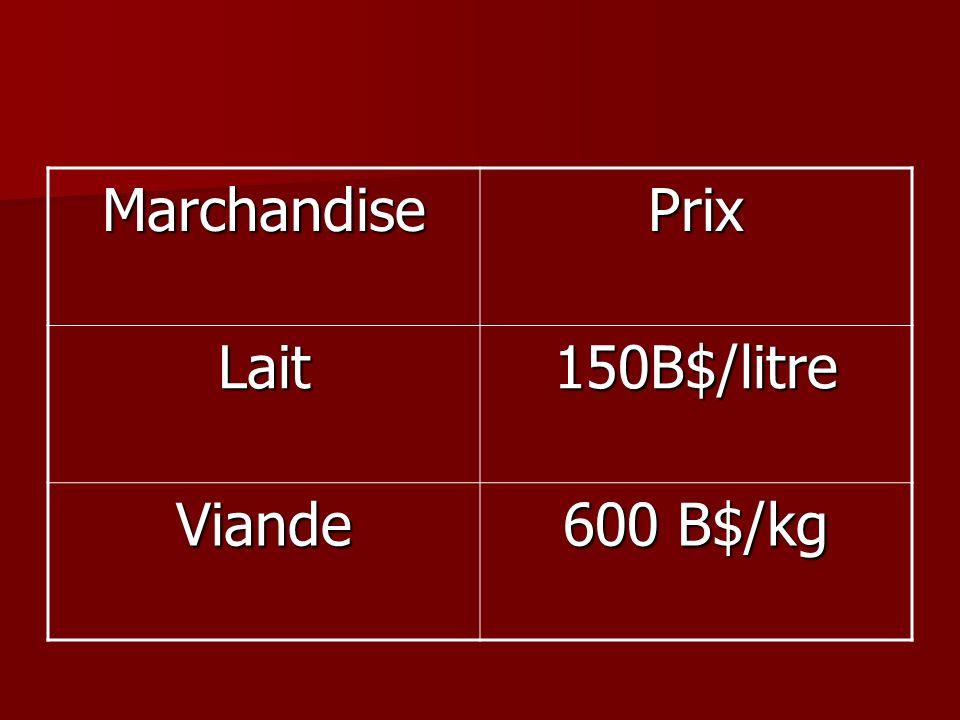 MarchandisePrix Lait150B$/litre Viande 600 B$/kg