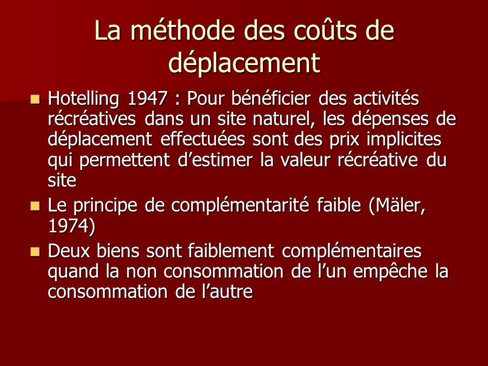 La méthode des coûts de déplacement Hotelling 1947 : Pour bénéficier des activités récréatives dans un site naturel, les dépenses de déplacement effec