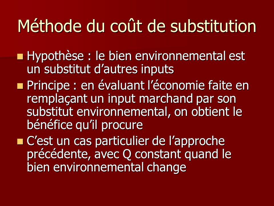 Méthode du coût de substitution Hypothèse : le bien environnemental est un substitut dautres inputs Hypothèse : le bien environnemental est un substit