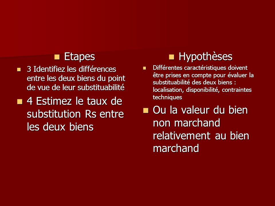 Etapes Etapes 3 Identifiez les différences entre les deux biens du point de vue de leur substituabilité 3 Identifiez les différences entre les deux bi