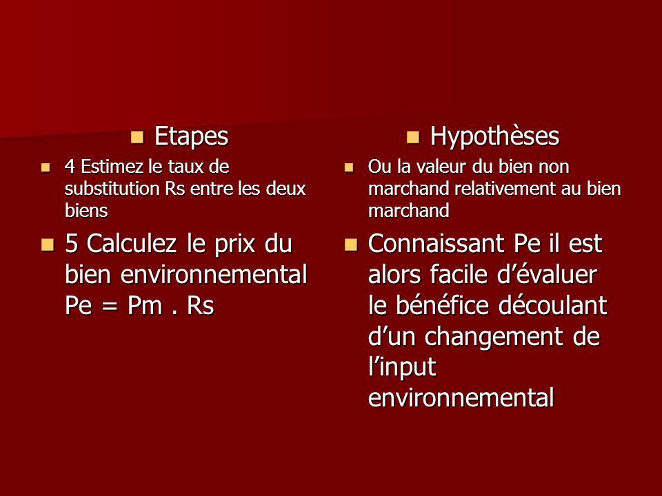 Etapes Etapes 4 Estimez le taux de substitution Rs entre les deux biens 4 Estimez le taux de substitution Rs entre les deux biens 5 Calculez le prix d