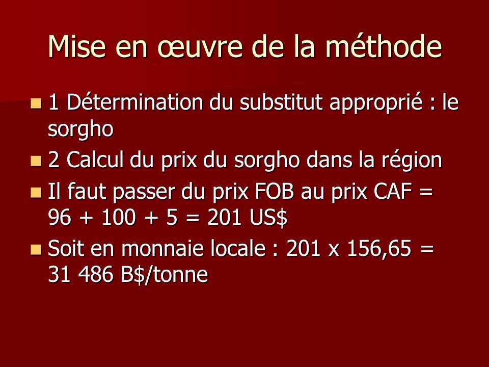 Mise en œuvre de la méthode 1 Détermination du substitut approprié : le sorgho 1 Détermination du substitut approprié : le sorgho 2 Calcul du prix du