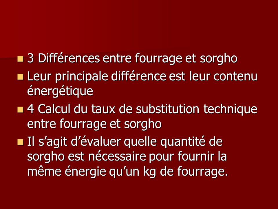3 Différences entre fourrage et sorgho 3 Différences entre fourrage et sorgho Leur principale différence est leur contenu énergétique Leur principale