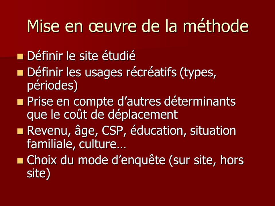 Mise en œuvre de la méthode Définir le site étudié Définir le site étudié Définir les usages récréatifs (types, périodes) Définir les usages récréatif
