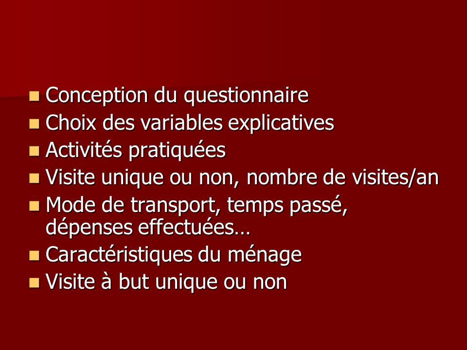 Conception du questionnaire Conception du questionnaire Choix des variables explicatives Choix des variables explicatives Activités pratiquées Activit