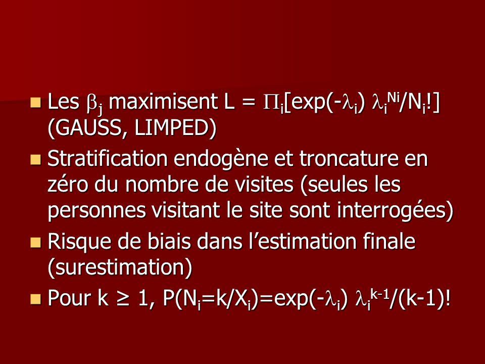 Les j maximisent L = i [exp(- i ) i Ni /N i !] (GAUSS, LIMPED) Les j maximisent L = i [exp(- i ) i Ni /N i !] (GAUSS, LIMPED) Stratification endogène