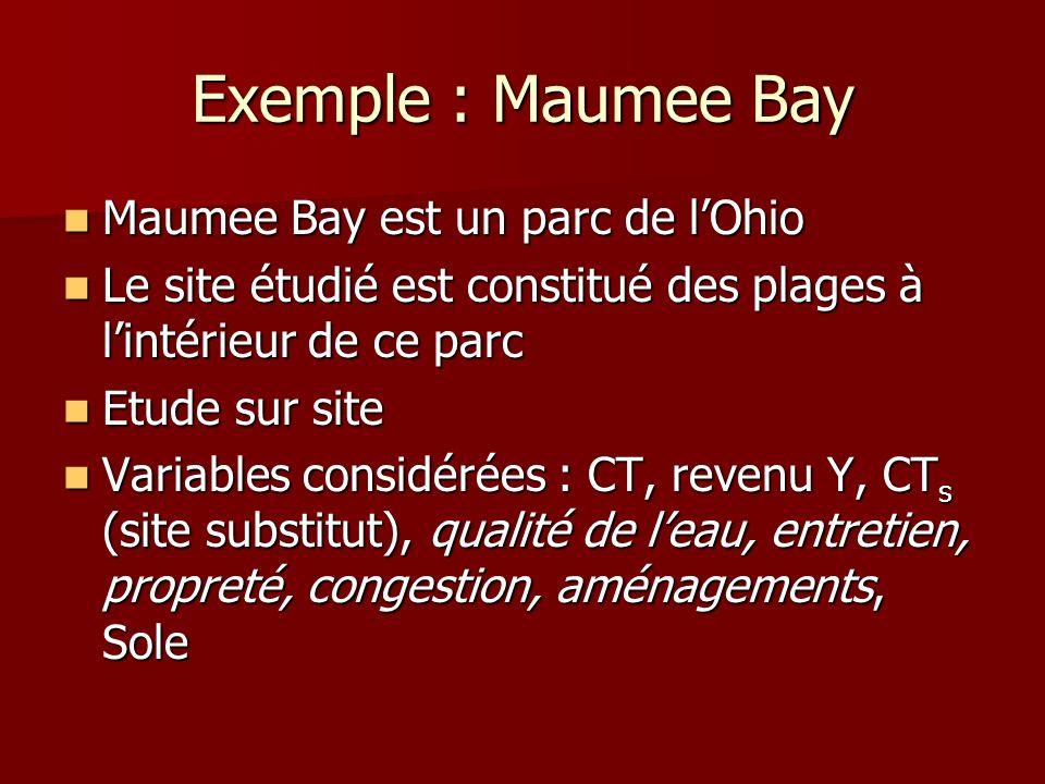 Exemple : Maumee Bay Maumee Bay est un parc de lOhio Maumee Bay est un parc de lOhio Le site étudié est constitué des plages à lintérieur de ce parc L