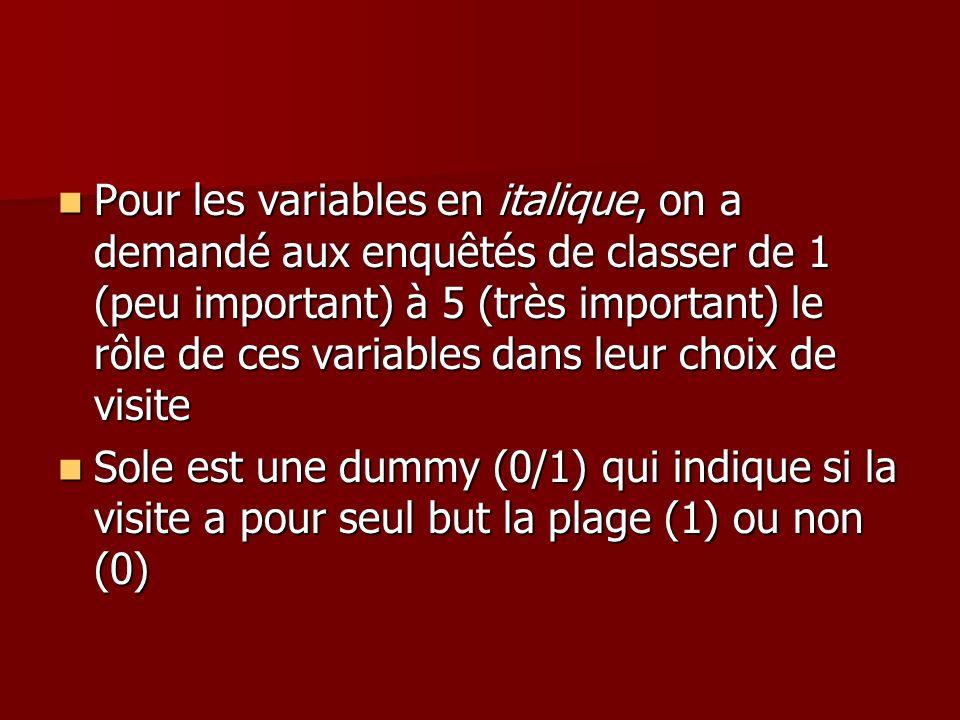 Pour les variables en italique, on a demandé aux enquêtés de classer de 1 (peu important) à 5 (très important) le rôle de ces variables dans leur choi