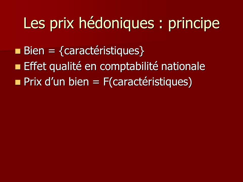 Les prix hédoniques : principe Bien = {caractéristiques} Bien = {caractéristiques} Effet qualité en comptabilité nationale Effet qualité en comptabili