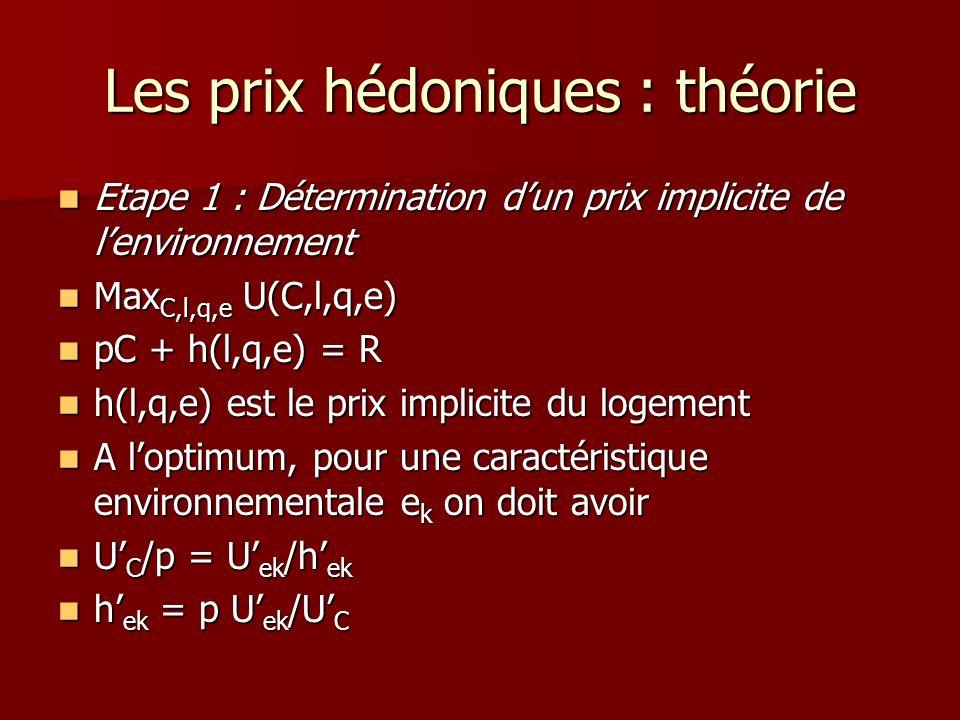 Les prix hédoniques : théorie Etape 1 : Détermination dun prix implicite de lenvironnement Etape 1 : Détermination dun prix implicite de lenvironnemen