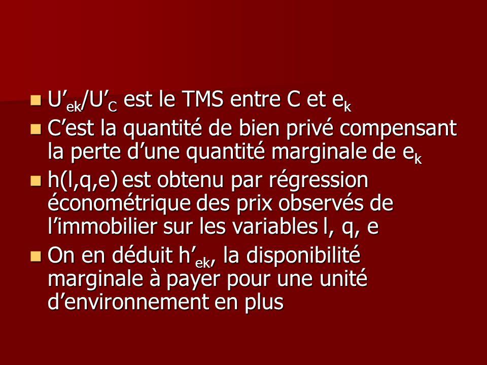 U ek /U C est le TMS entre C et e k U ek /U C est le TMS entre C et e k Cest la quantité de bien privé compensant la perte dune quantité marginale de