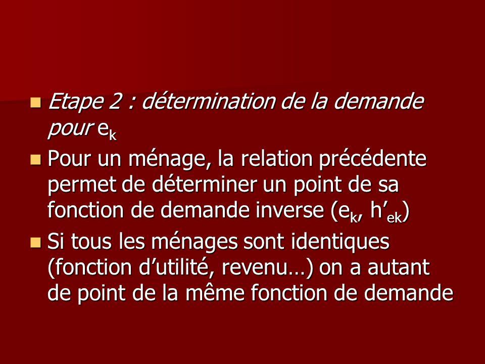 Etape 2 : détermination de la demande pour e k Etape 2 : détermination de la demande pour e k Pour un ménage, la relation précédente permet de détermi