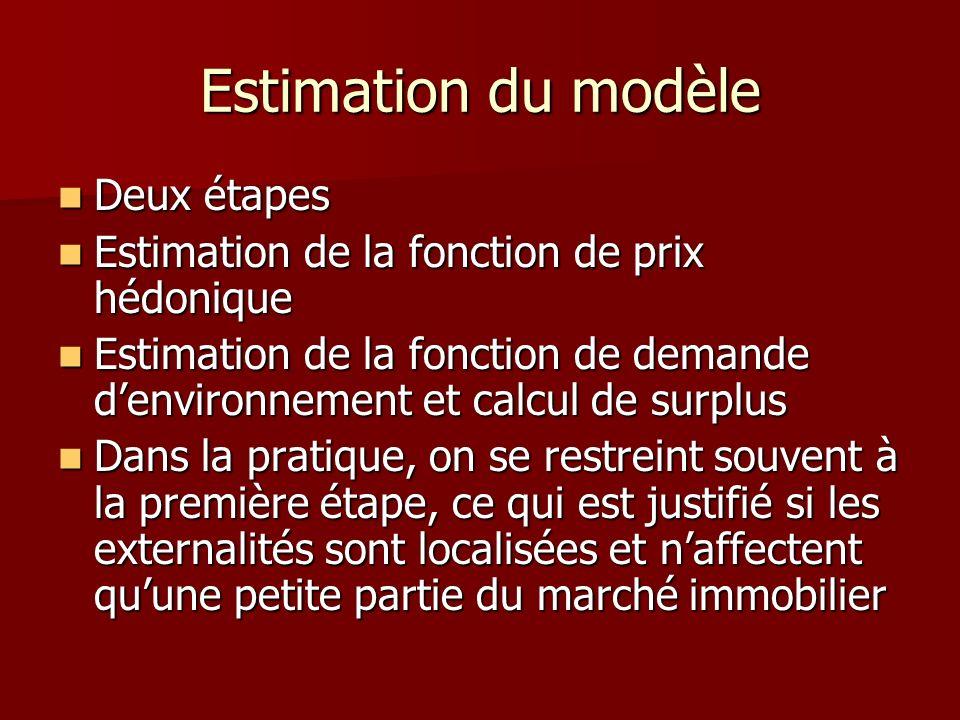 Estimation du modèle Deux étapes Deux étapes Estimation de la fonction de prix hédonique Estimation de la fonction de prix hédonique Estimation de la