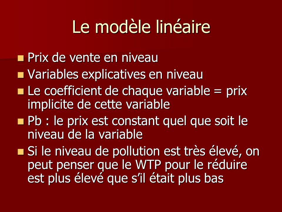 Le modèle linéaire Prix de vente en niveau Prix de vente en niveau Variables explicatives en niveau Variables explicatives en niveau Le coefficient de