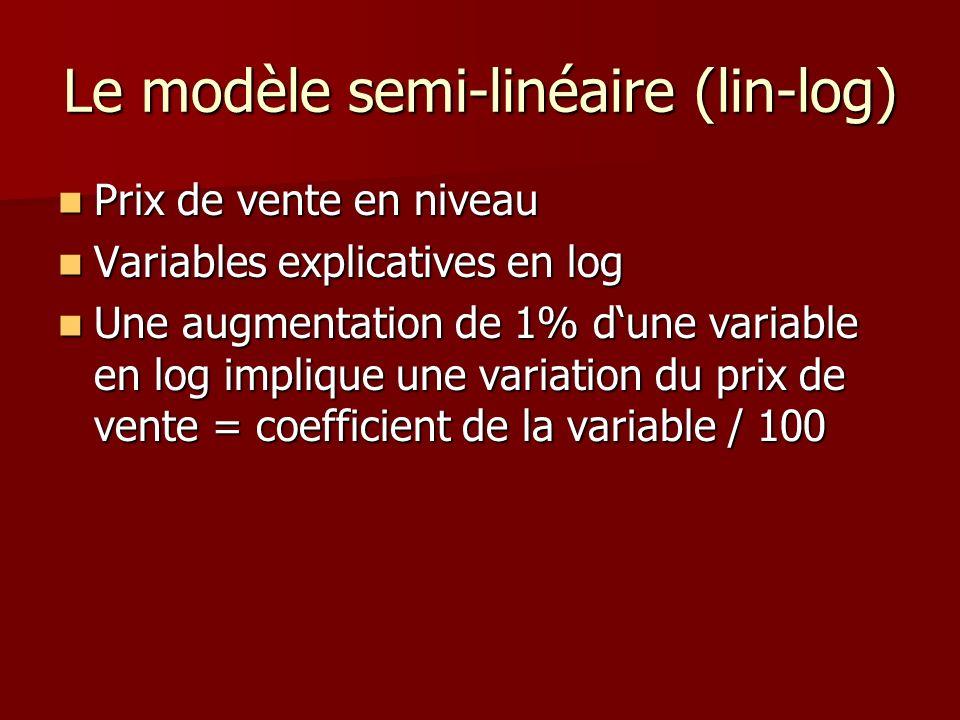 Le modèle semi-linéaire (lin-log) Prix de vente en niveau Prix de vente en niveau Variables explicatives en log Variables explicatives en log Une augm