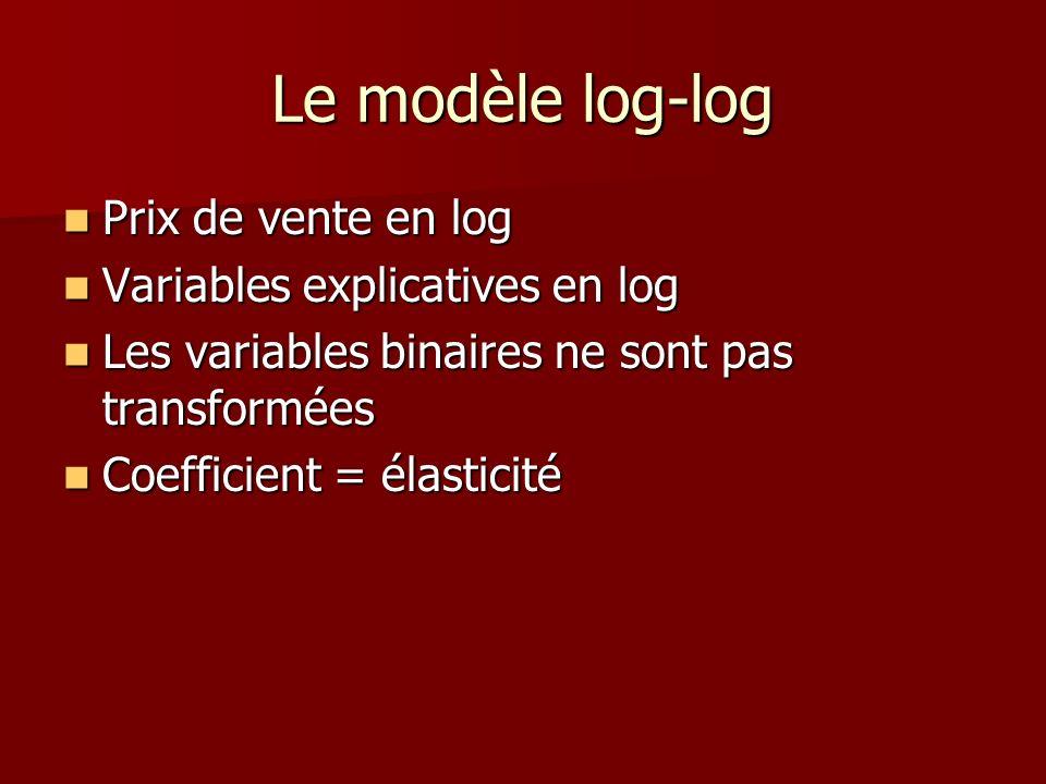 Le modèle log-log Prix de vente en log Prix de vente en log Variables explicatives en log Variables explicatives en log Les variables binaires ne sont
