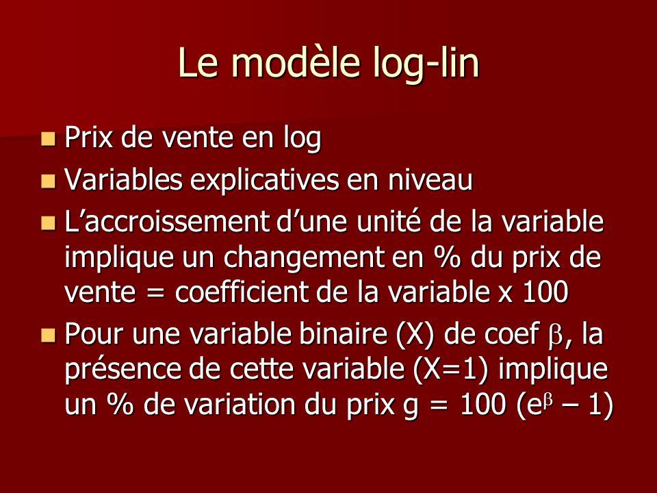 Le modèle log-lin Prix de vente en log Prix de vente en log Variables explicatives en niveau Variables explicatives en niveau Laccroissement dune unit