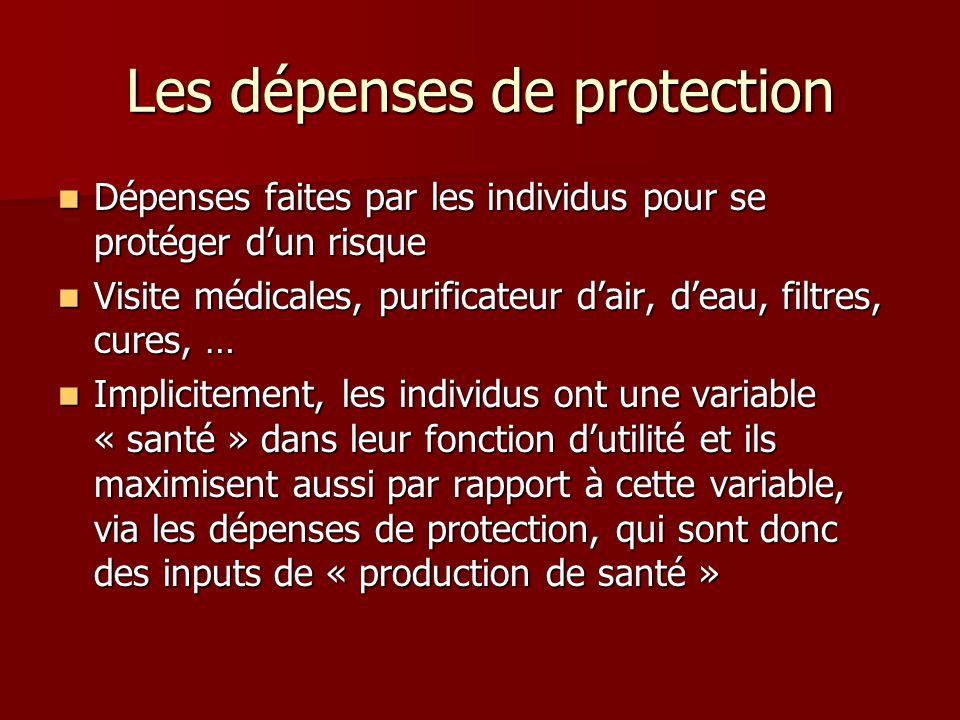 Les dépenses de protection Dépenses faites par les individus pour se protéger dun risque Dépenses faites par les individus pour se protéger dun risque