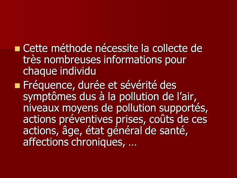 Cette méthode nécessite la collecte de très nombreuses informations pour chaque individu Cette méthode nécessite la collecte de très nombreuses inform