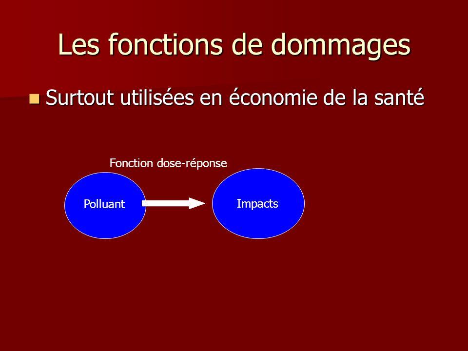 Les fonctions de dommages Surtout utilisées en économie de la santé Surtout utilisées en économie de la santé Polluant Impacts Fonction dose-réponse