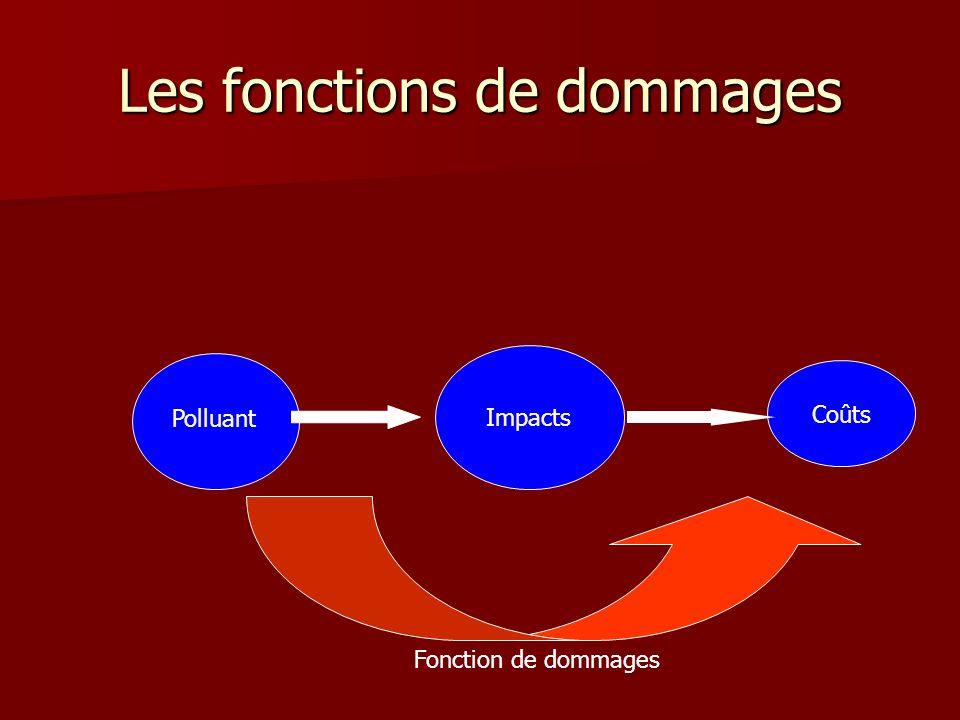Les fonctions de dommages Polluant Impacts Coûts Fonction de dommages