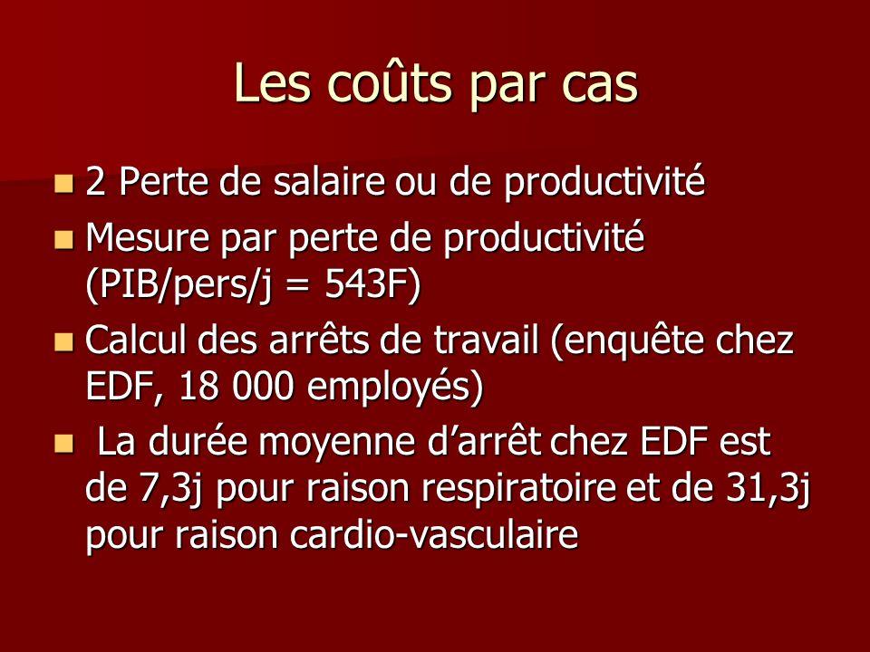 Les coûts par cas 2 Perte de salaire ou de productivité 2 Perte de salaire ou de productivité Mesure par perte de productivité (PIB/pers/j = 543F) Mes