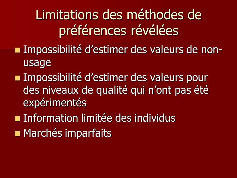 Limitations des méthodes de préférences révélées Impossibilité destimer des valeurs de non- usage Impossibilité destimer des valeurs de non- usage Imp