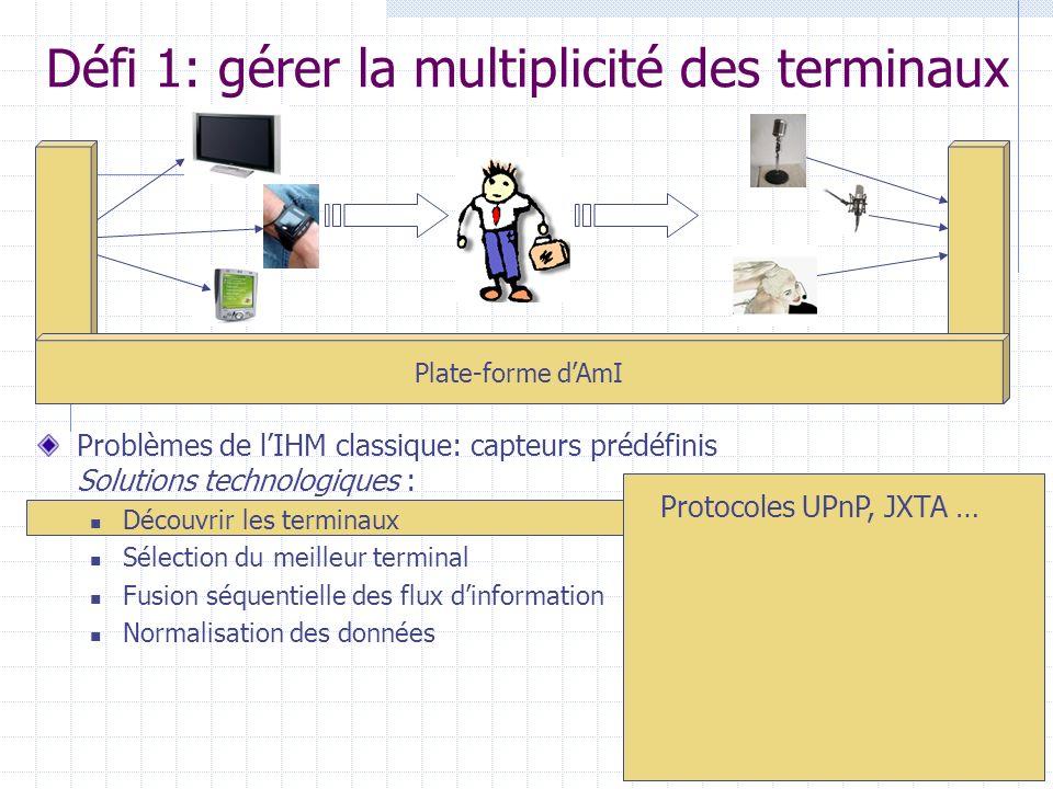 Problèmes de lIHM classique: capteurs prédéfinis Solutions technologiques : Découvrir les terminaux Sélection du meilleur terminal Fusion séquentielle des flux dinformation Normalisation des données Plate-forme dAmI Sélection à base de règles (éventuellement apprises) Proximité: GPS, détecteurs IR… Détection de lutilisateur Standard supporté Contexte, préférences… Défi 1: gérer la multiplicité des terminaux