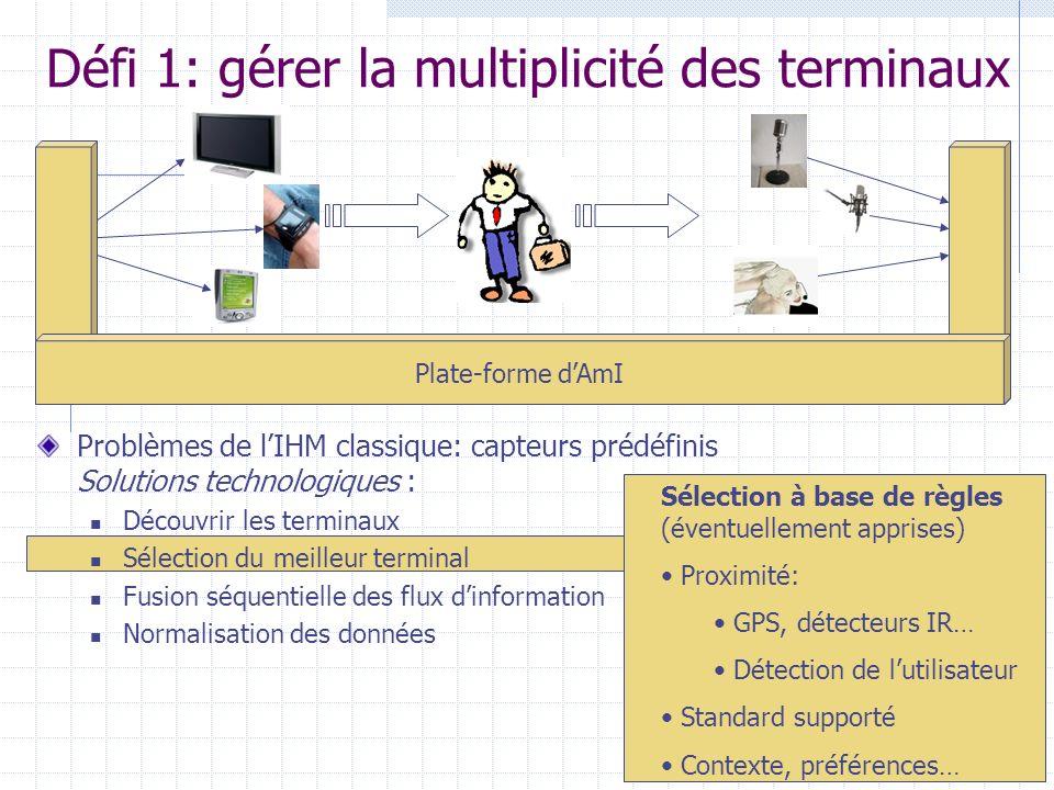 Problèmes de lIHM classique: capteurs prédéfinis Solutions technologiques : Découvrir les terminaux Sélection du meilleur terminal Fusion séquentielle des flux dinformation Normalisation des données Plate-forme dAmI Programmation Dynamique: Minimisation de distances Défi 1: gérer la multiplicité des terminaux